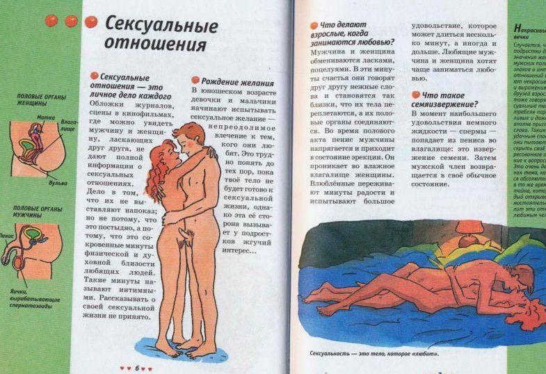 Энциклопедия про секс